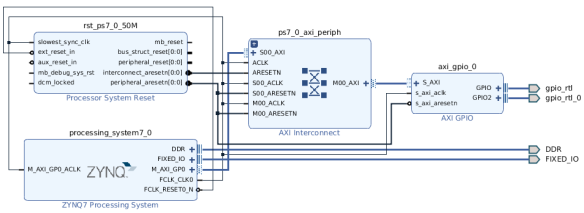 led_block_diagram