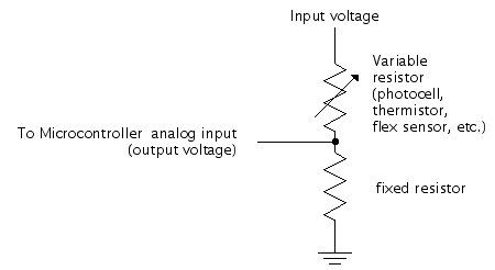 VoltageDividerSchematic